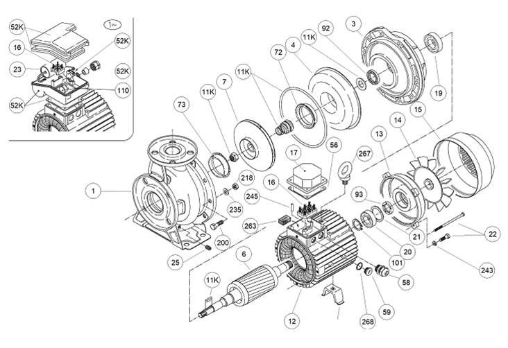 Ремонт и запасные части для насосов 3M