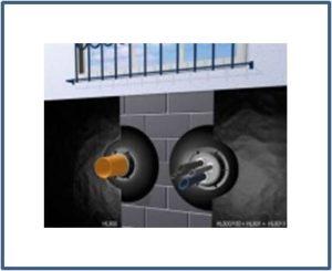 Гидроизоляционные фундаментные проходы HL
